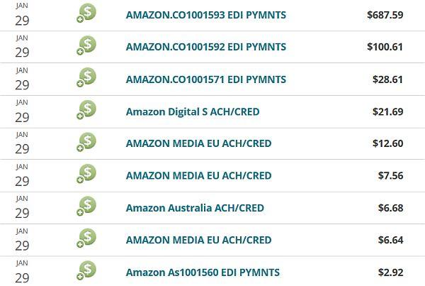 Amazon Kindle book sales royalties